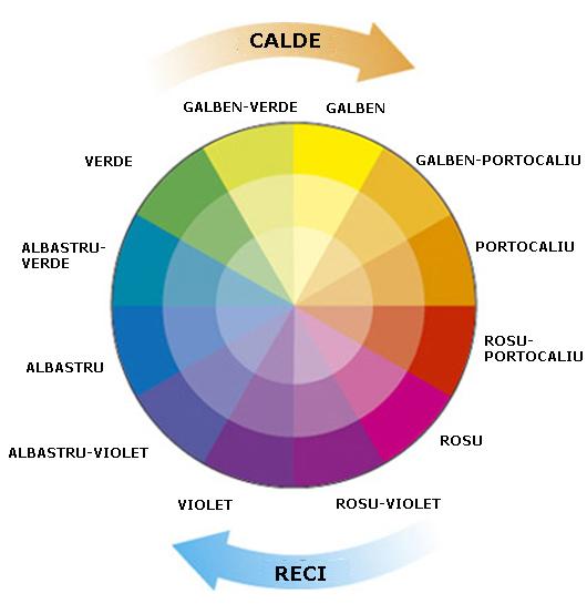 Despre Pigmenti Alexandra Boitor